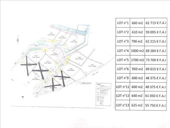 Vente terrain 950 m2